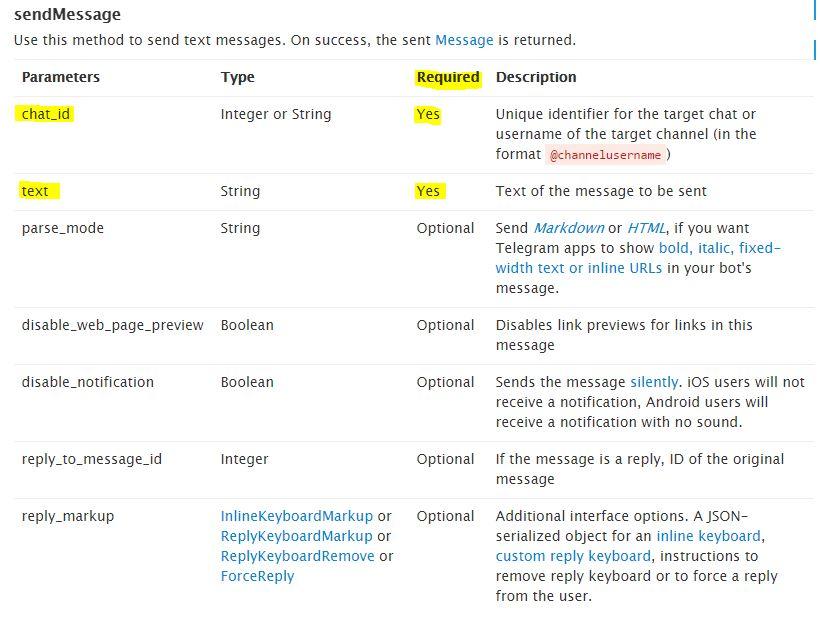 متد فرستادن پیام در تلگرام sendmassage